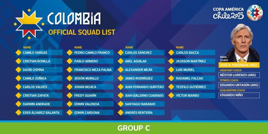 Colombia team squad