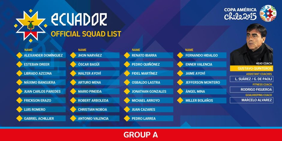 Ecuador 23 Man team squad for Copa America 2015 Chile