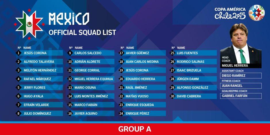 Mexico lineups