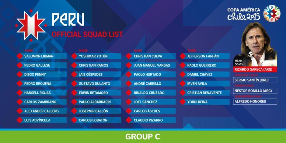 Peru team squad