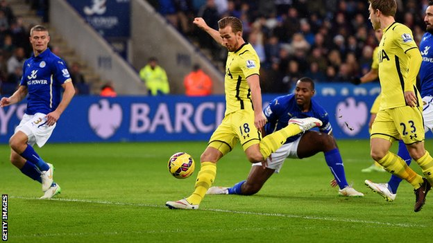 Leicester City Vs Tottenham Hotspur (EPL): Match Details