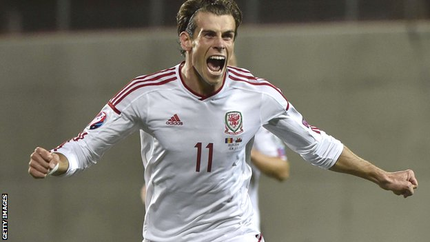 Wales Vs Andorra