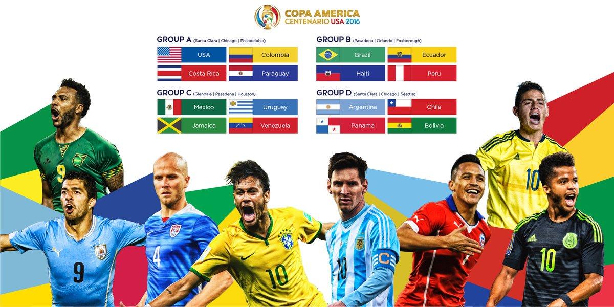 Copa America 2016 Groups