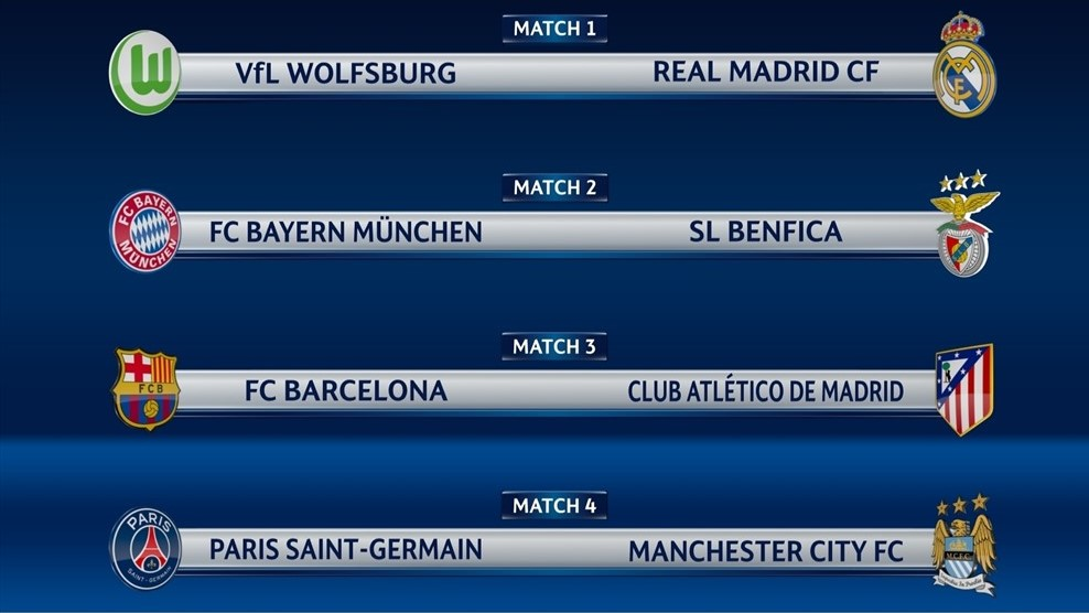 UEFA Champions League 2016 Quarter Final Drawn - TSM PLUG