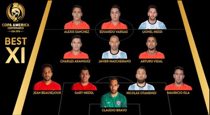 Copa-America-Best-XI-inner20160628192322