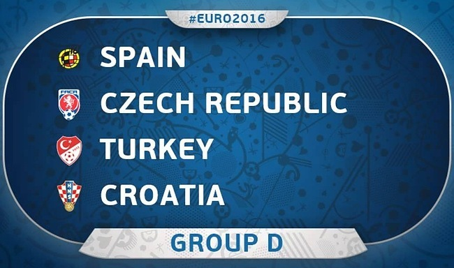 Uefa Euro 2016 Group D Teams