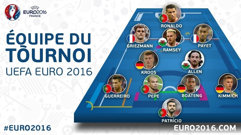 Best XI of EURO 2016