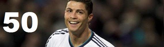 Ronaldo total goals in Champions league