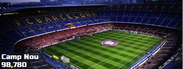 Europe's Largest Football Stadiums - Top 20 List